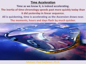 Time Acceleration 2