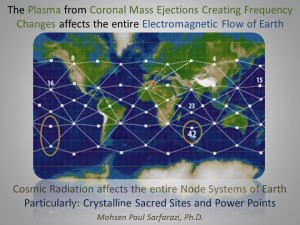 CME-EM Flow-Frequency Change- Sacred Sites